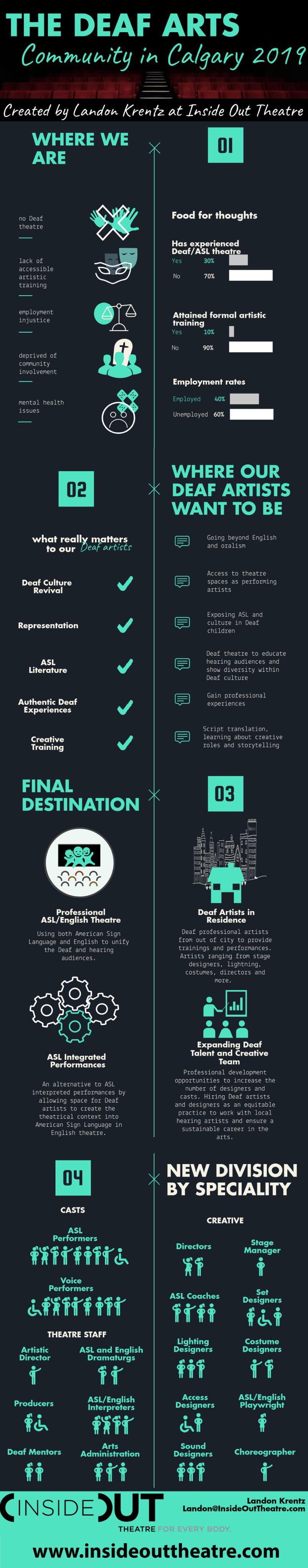 Landon:InsideOut Infographics.jpg