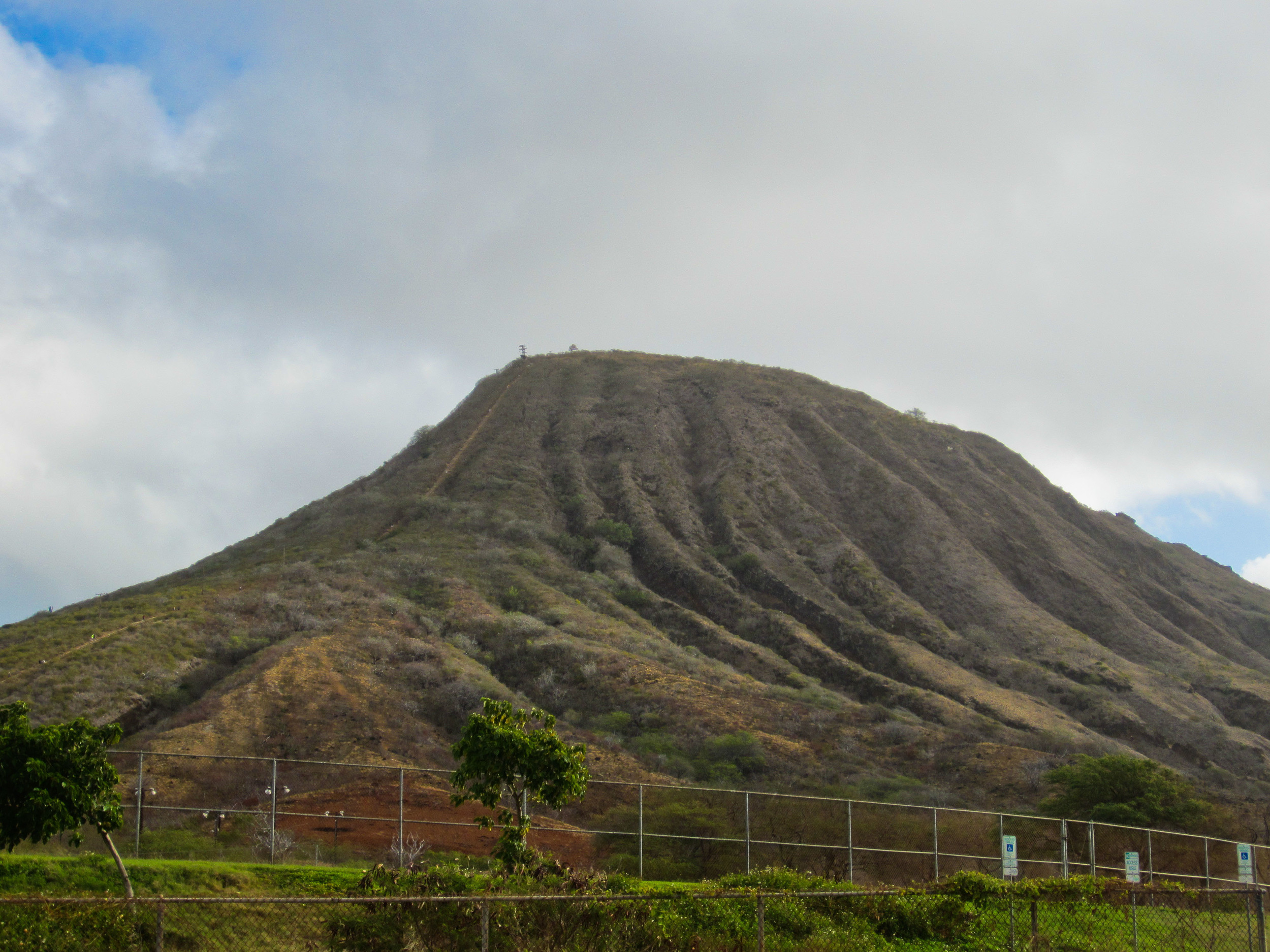 koko crater alue optics