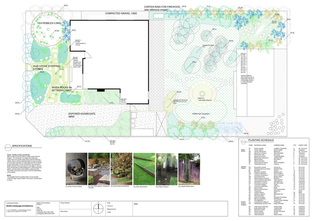 AKAS landscape architecture - Masterplan