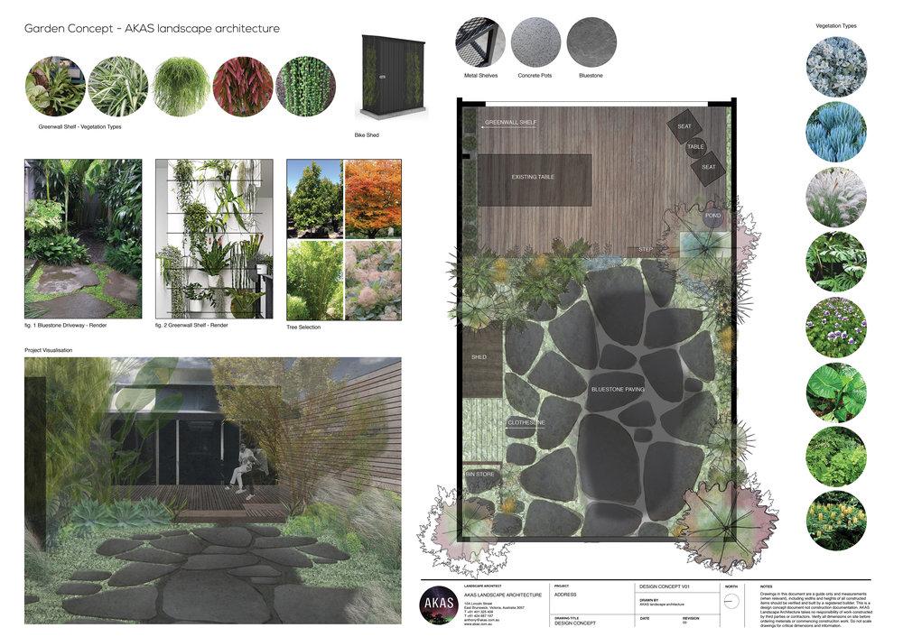 AKAS landscape architecture - Concept Plan