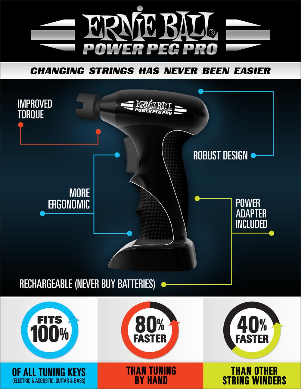 EB Power Peg Pro Ad