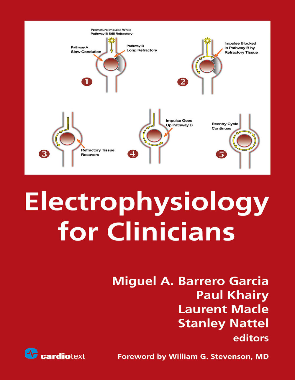Electrophysiology for Clinicians
