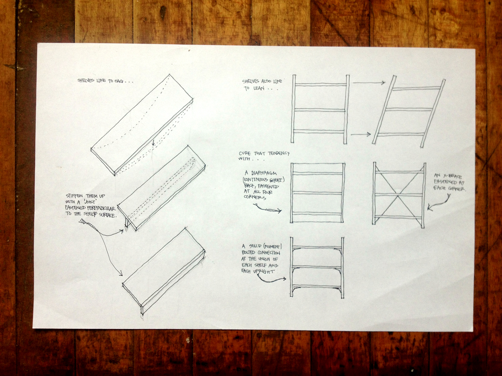 Three structural strategies for shelves.