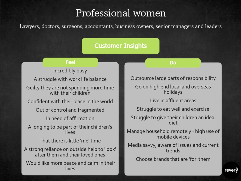 professional women customer insights