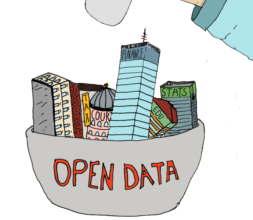 Image result for open data images