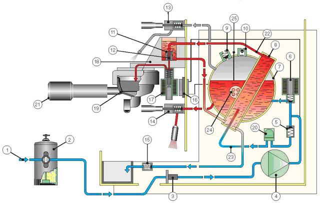 Boiler-Diagram-640.jpg
