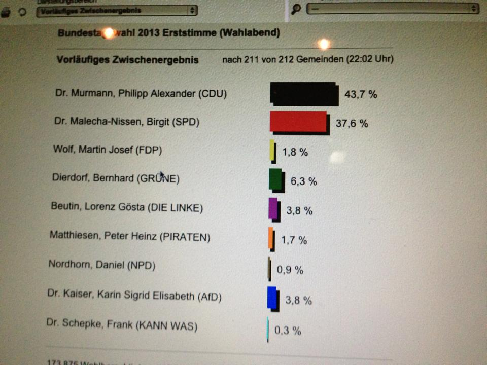 Election results in my boss' constituency