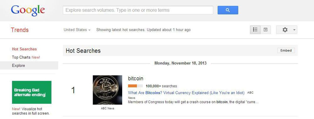 Bitcoin #1 on Google Trends