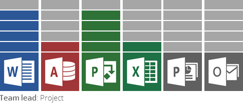 Microsoft Office usage over the years - 2a.png