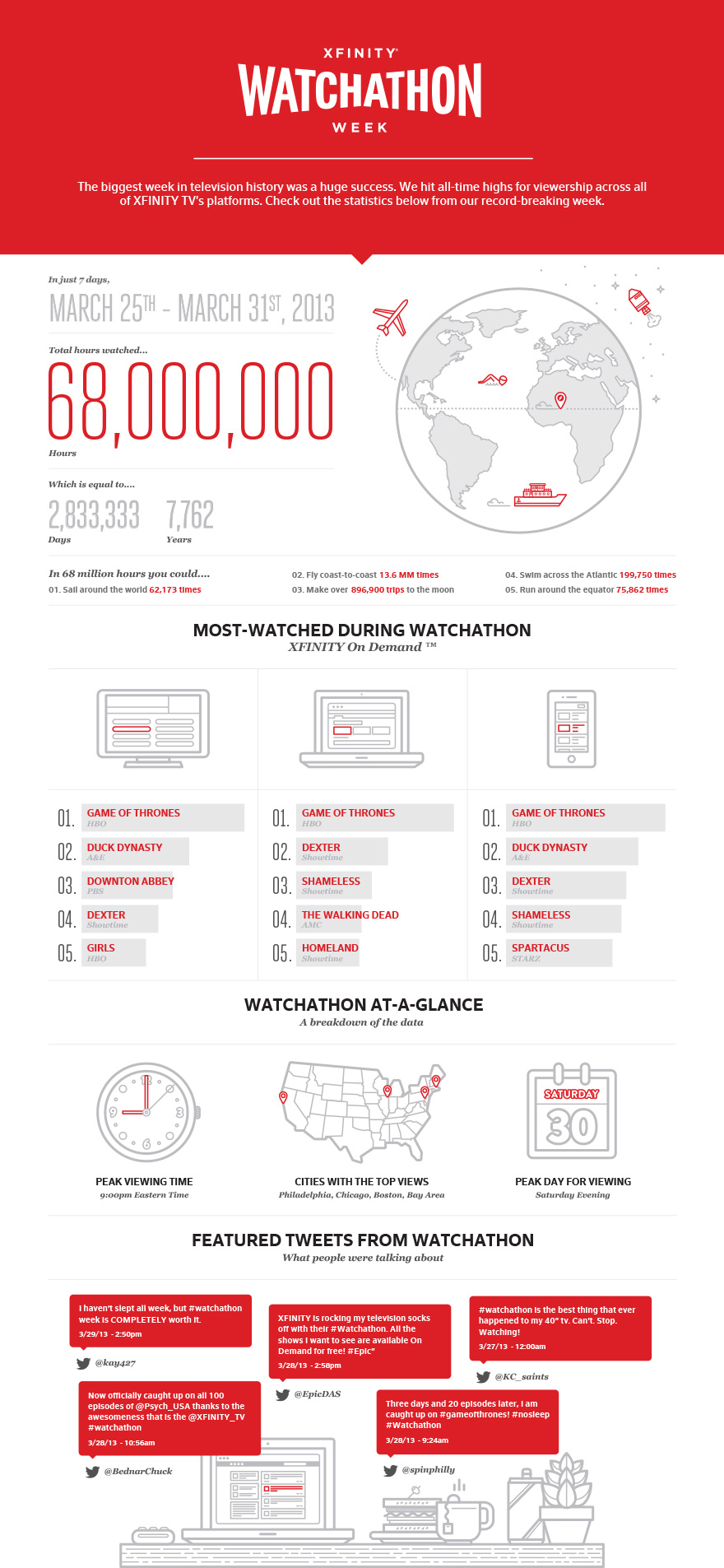 Watchathon-Inforgraphic-marketing-0514.jpg