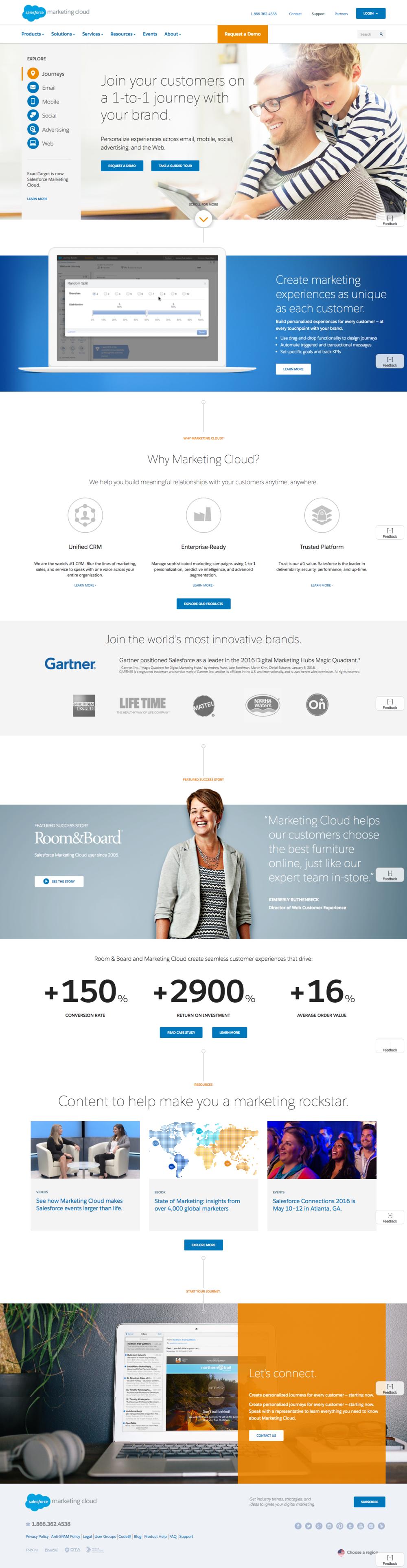 Marketingcloud.com