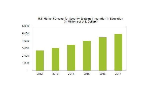 ihs-school-security-integratio_11032904.jpg