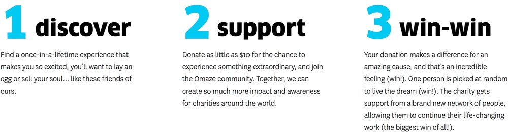 Omaze How It Works.jpg