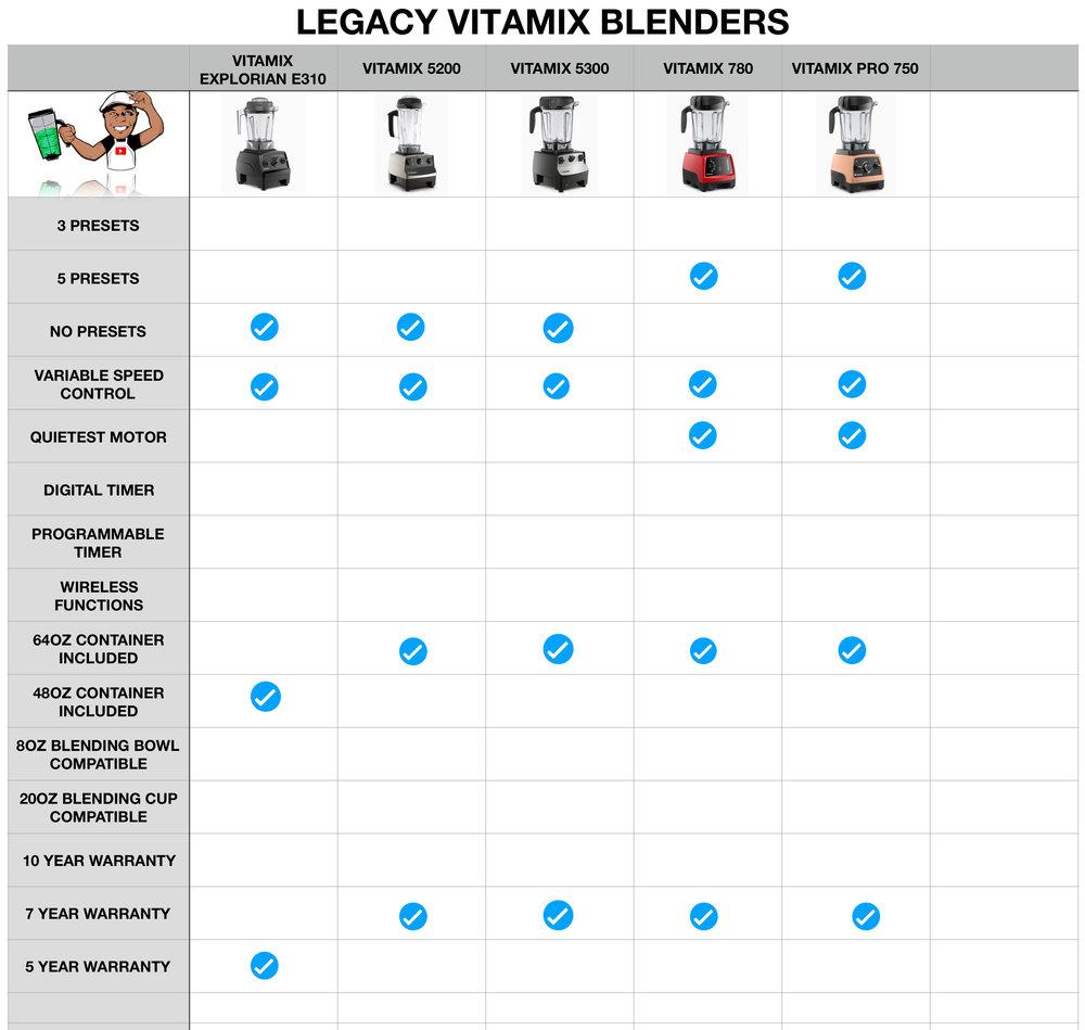 Legacy Vitamix Comparison Chart.jpg