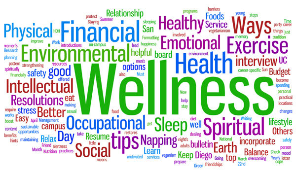 how to become a certified wellness coach