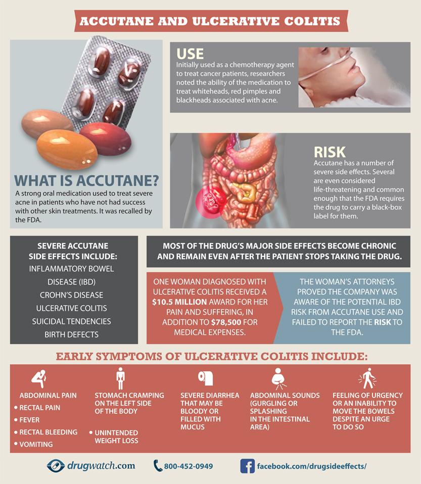 Accutane_Intestinal_Disease_Warning