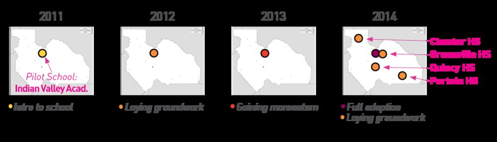KIDmob's impact in Plumas County, CA: 2011-2014