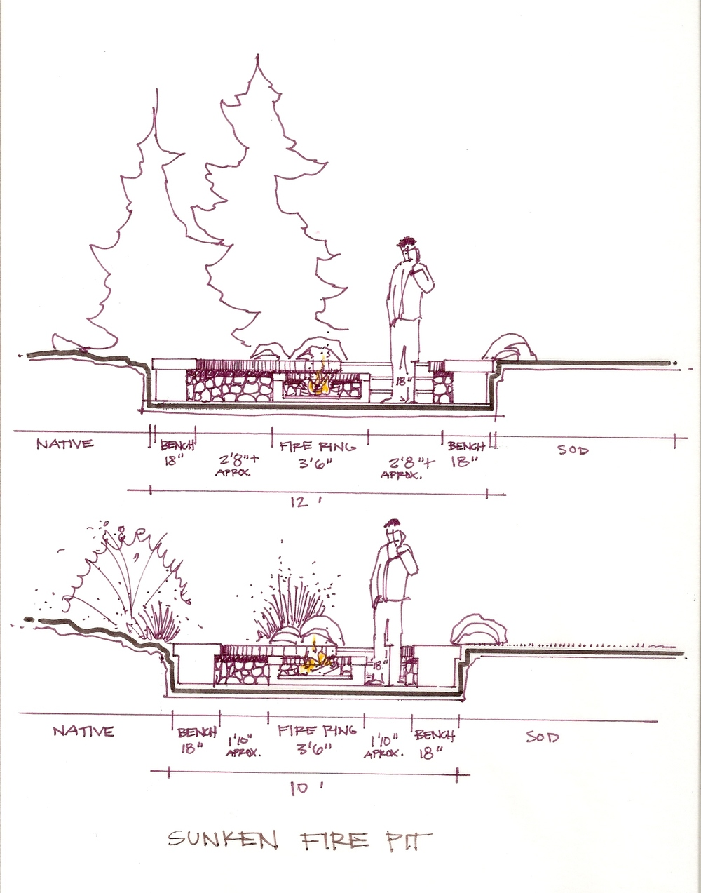 Fire Pit Elevations
