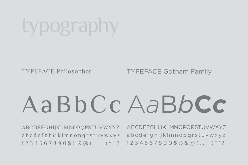 Wallas Inc Identity Manual - Typography.