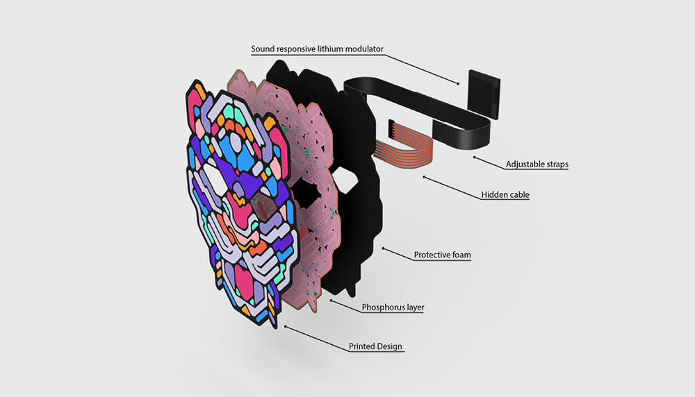 Exploded view of Outline Montreal's Kickstarter LED light up mask with Wildcat graphic designed by Singapore based brand strategy and creative design consultancy, BÜRO UFHO.