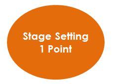 Stage Setting.JPG