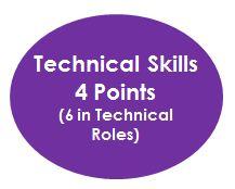 Technical Skills.JPG