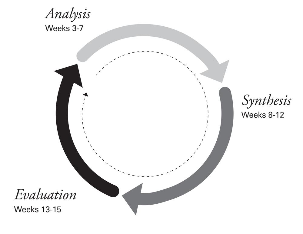 VC5-Fall-2013---Syllabus-2.png