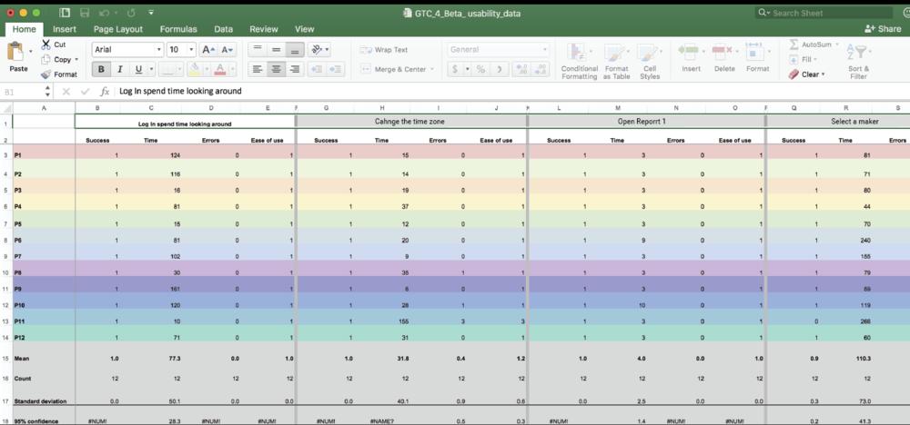 Rainbow spreadsheet