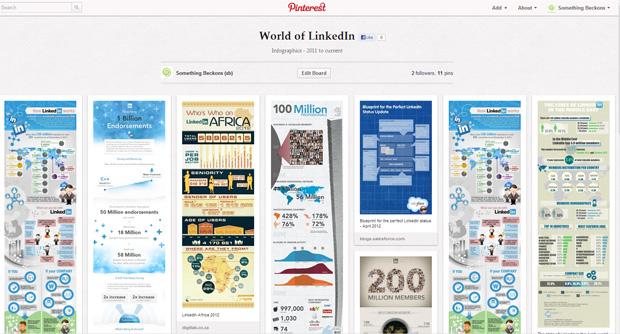 something-beckons-world-of-linkedin-pinterest-board