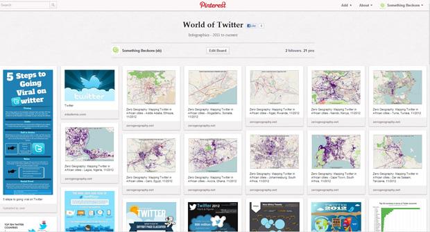 something-beckons-world-of-twitter-pinterest-board