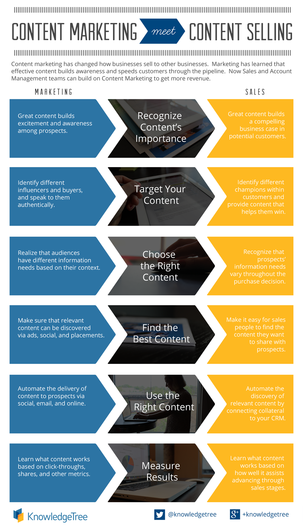 Content-Sales-Infographic.png