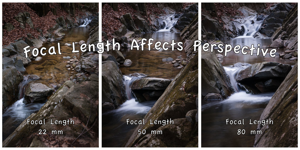 Different focal lengths alter the perspective within the frame.