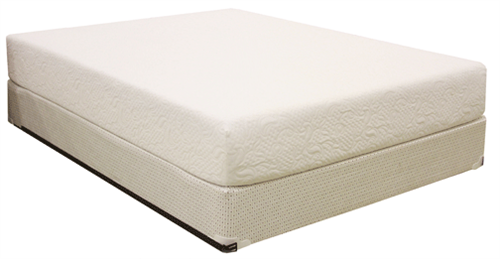 Shop Our Mattresses Online Bargain Sleep Mattress Outlet