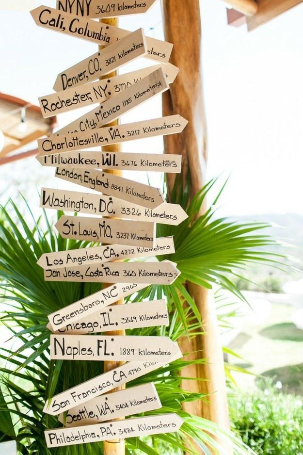 travel themed wedding ideas donovan groves events