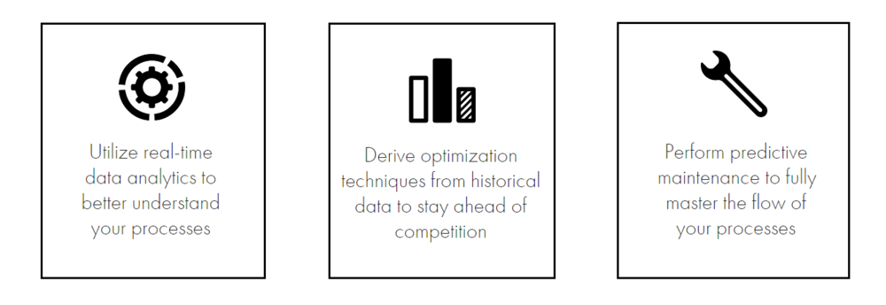 Optimize: real-time data analytics: historical data for competition, predictive maintenance