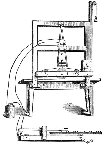 morse-telegraph-1.jpg