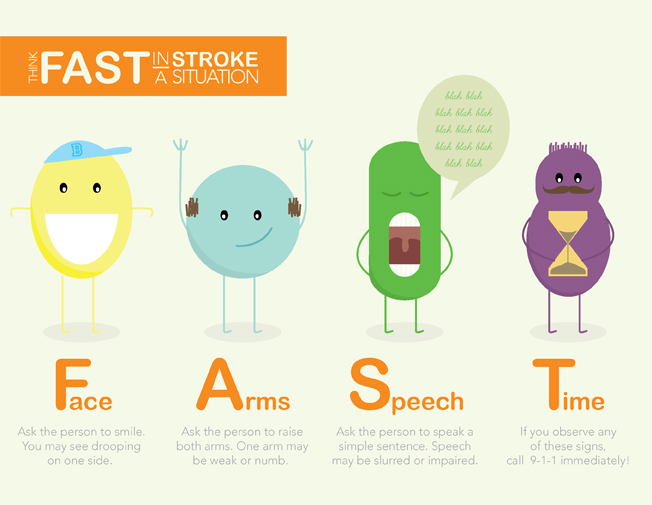 A fun spin on how to diagnose if someone is having a stroke. I designed this for MountainStar.