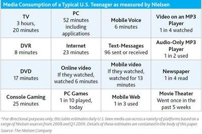 TeenMedia