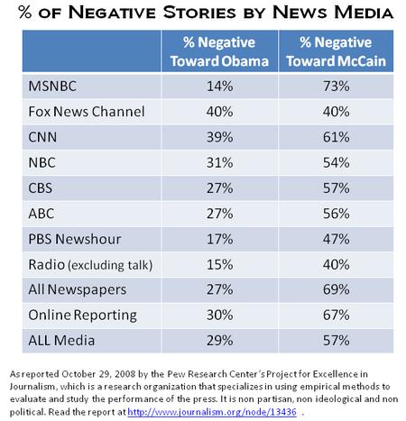 Negative_stories