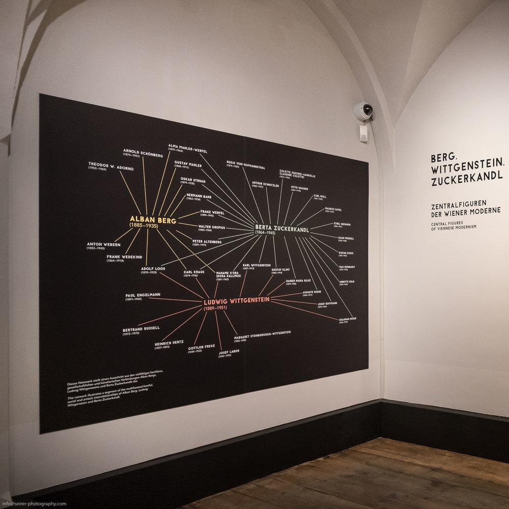 Das soziale Netzwerk zwischen Berg, Wittgenstein und Zuckerkandl