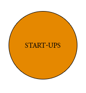 butn-startup.png