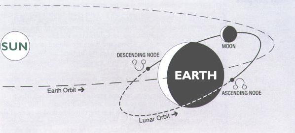 moon.orbit_.jpg