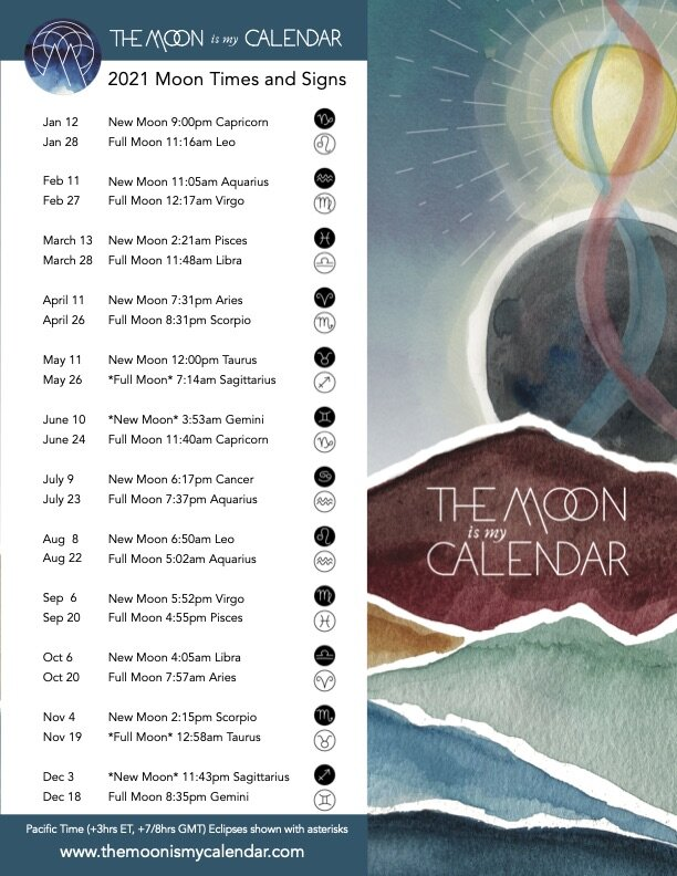 Full Moon Calendar California 2021 Moon Times and Signs 2021 Pacific Time Zone   FREE — THE MOON IS