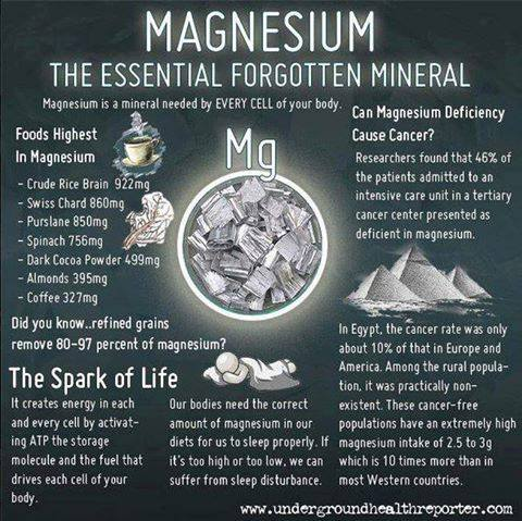 Magnesium for float tanks.jpg
