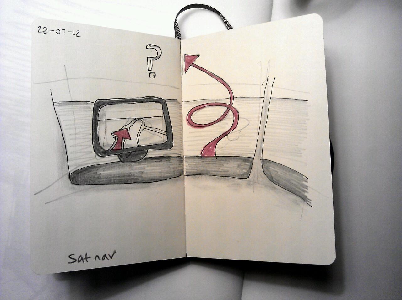 365 drawings later … day 173 … sat nav