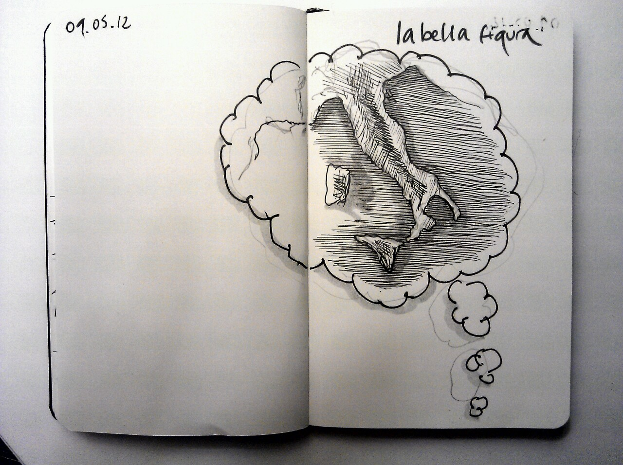 365 drawings later … day 99 … la bella figura (its never far from my thoughts)