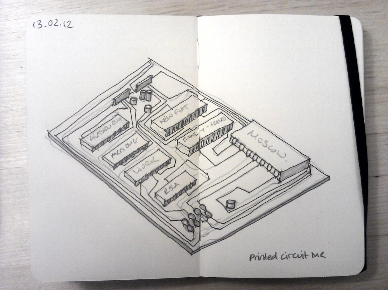 365 drawings later … day 42 … printed circuit me