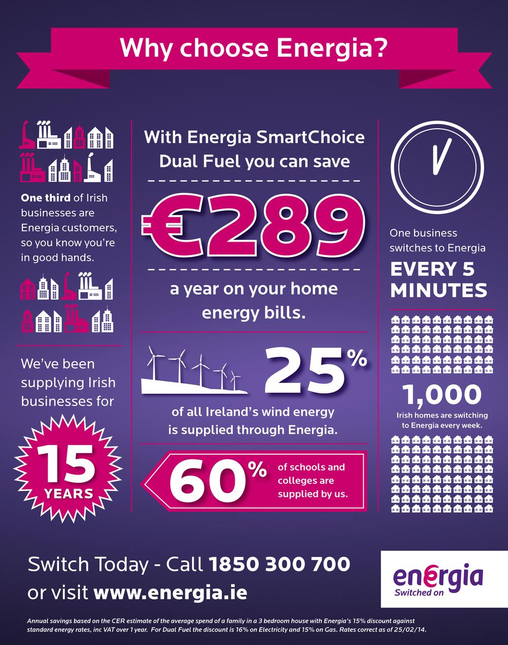 energia-metro-herald-infographic.jpg