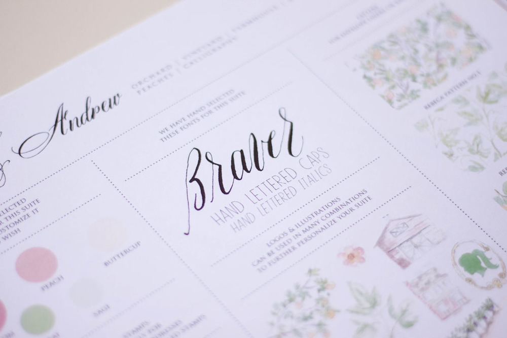moira design studio | blog