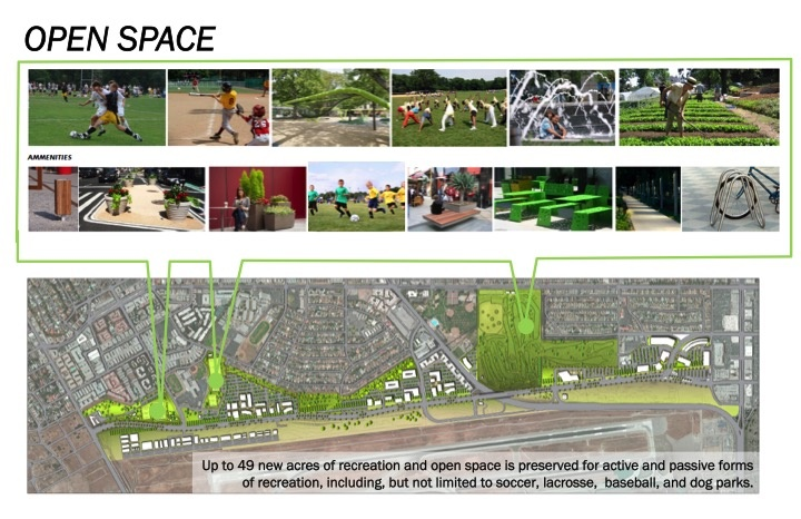 LAX Northside Plan Open Space